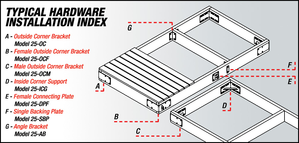 Angle Bracket | Dock Boxes Unlimited