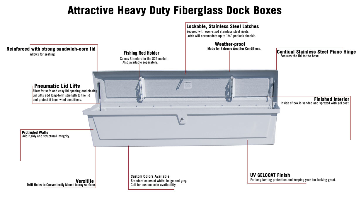 Fiberglass Dock Boxes - Attractive and Heavy Duty
