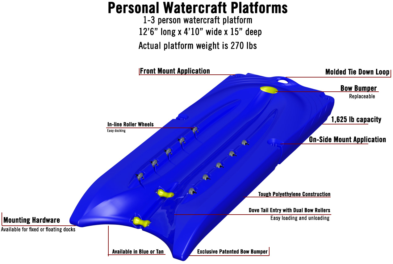 Personal Watercraft Platforms | Dock Boxes Unlimited