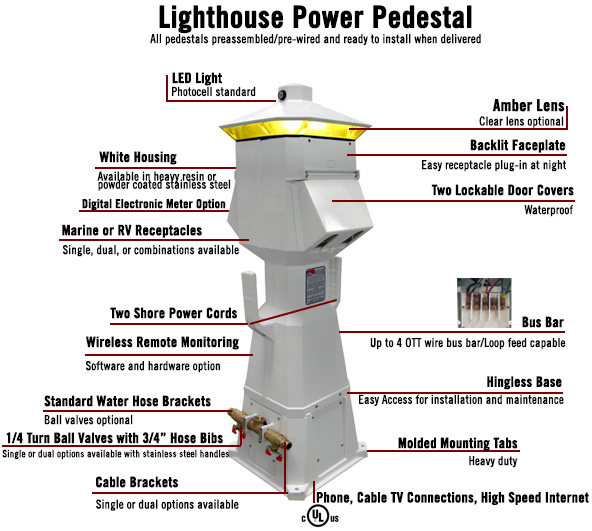 Power Pedestals Dock Boxes Unlimited